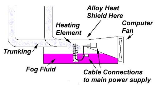 wiring diagram for fog machine wiring diagrams rh 13 gerbn quelle der leichtigkeit de